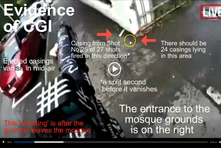 Evidence of CGI
